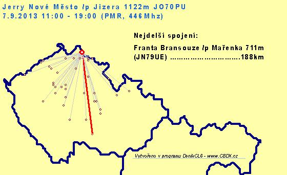 PMR spojení z Jizery